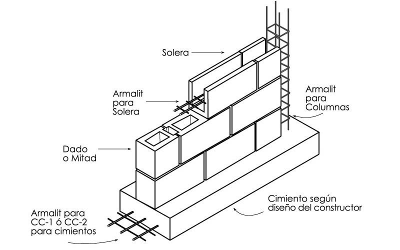 blockmonolit-tec